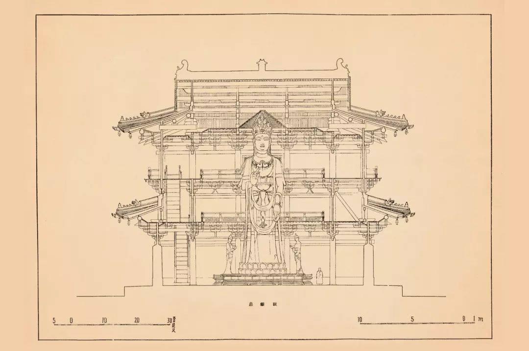 观音阁纵剖面图  (源自《梁思成图像中国建筑史手绘图》) 当然